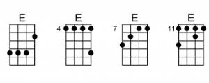 How To Play The E Chord Ukulele?