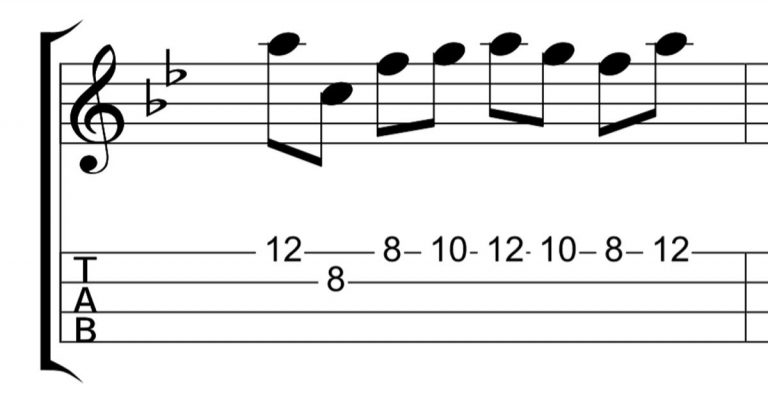 A Beginner's Guide to Reading Ukulele Tabs